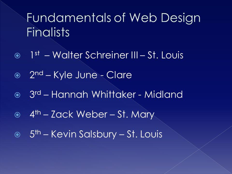 Fundamentals of Web Design Finalists