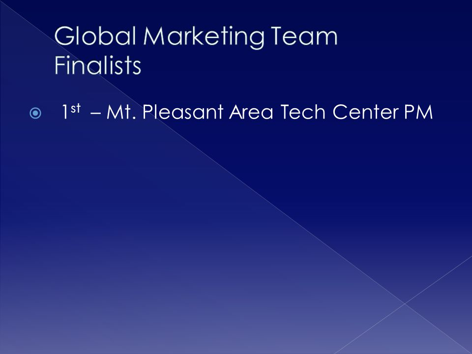Global Marketing Team Finalists