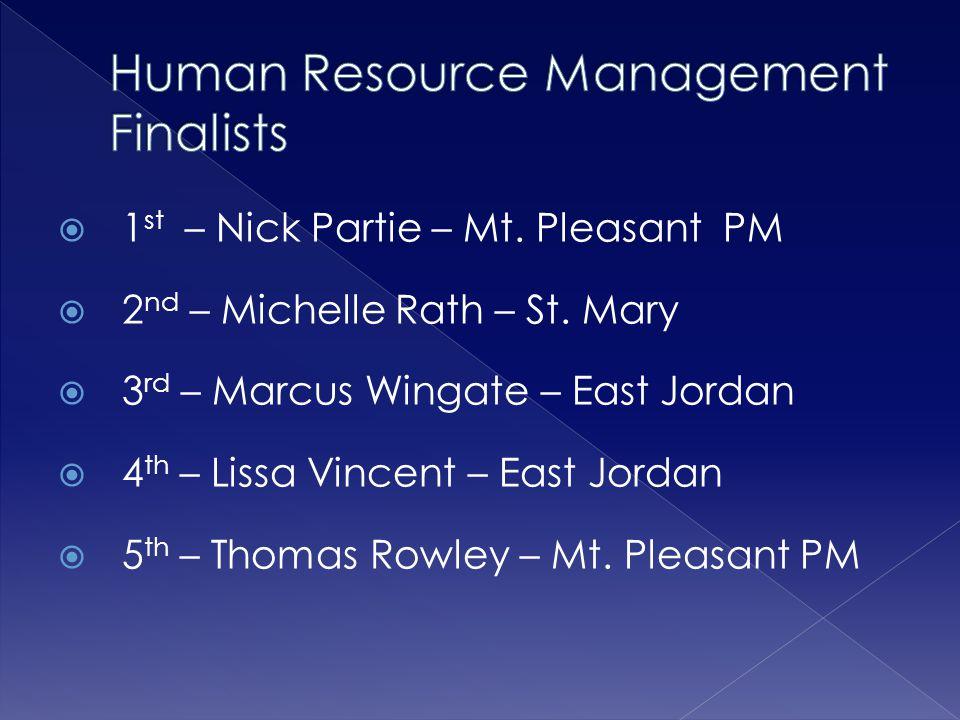 Human Resource Management Finalists