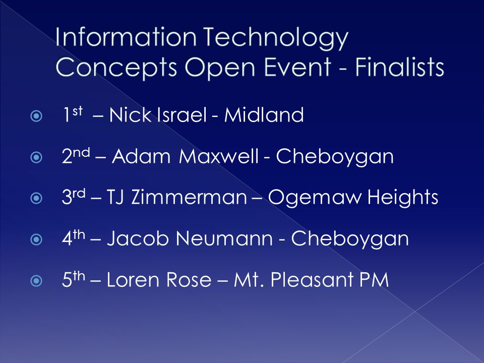 Information Technology Concepts Open Event - Finalists