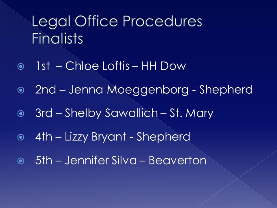 Legal Office Procedures Finalists