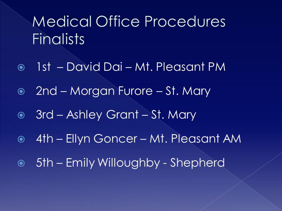 Medical Office Procedures Finalists