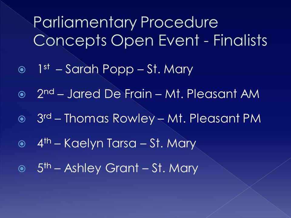 Parliamentary Procedure Concepts Open Event - Finalists