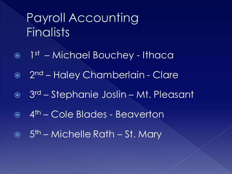 Payroll Accounting Finalists