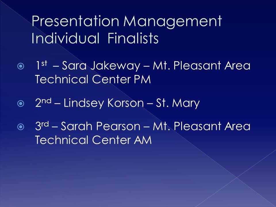 Presentation Management Individual Finalists