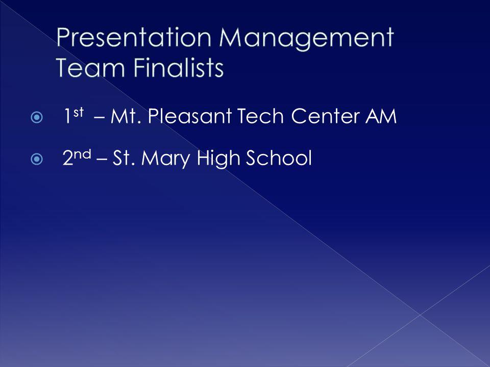 Presentation Management Team Finalists