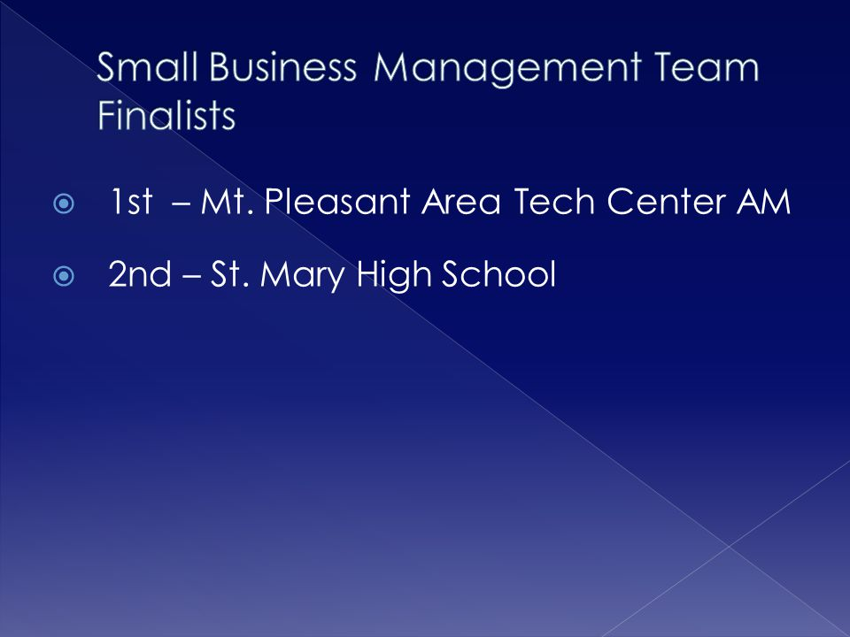 Small Business Management Team Finalists