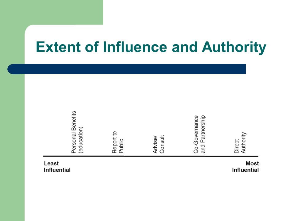 Extent of Influence and Authority