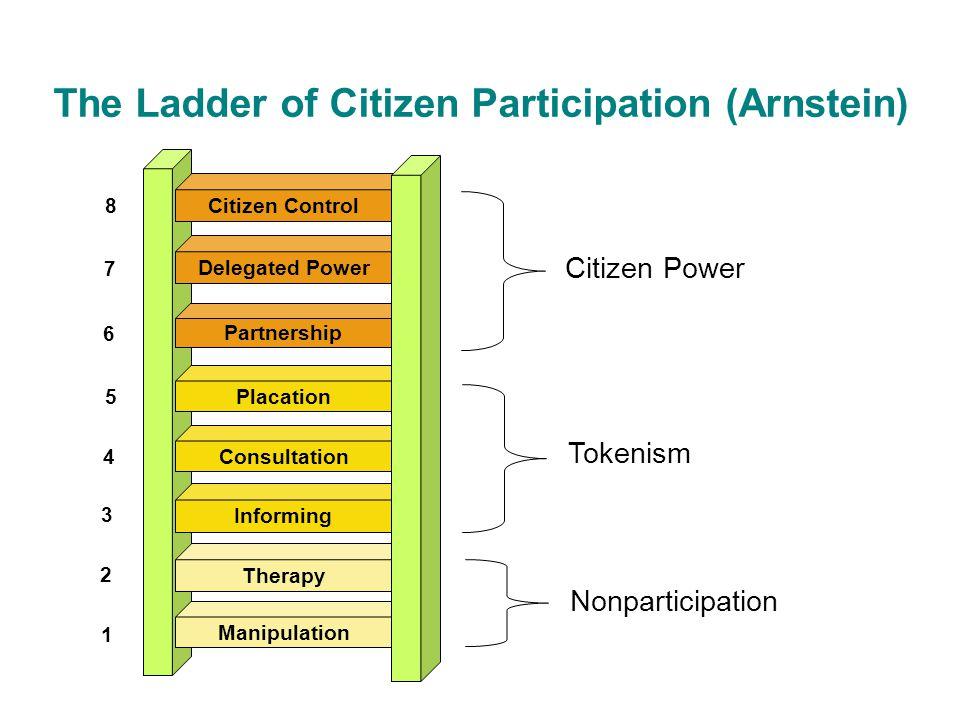 The Ladder of Citizen Participation (Arnstein)