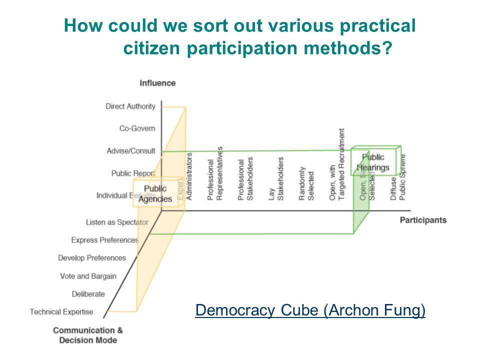 Democracy Cube (Archon Fung)