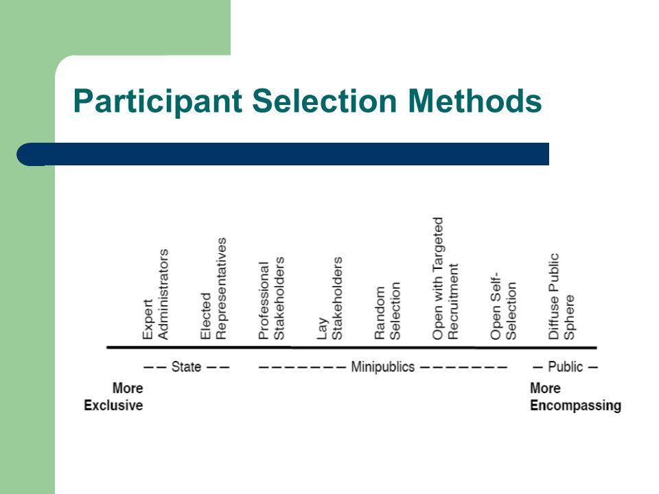 Participant Selection Methods