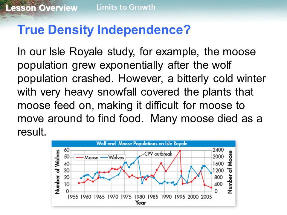 True Density Independence