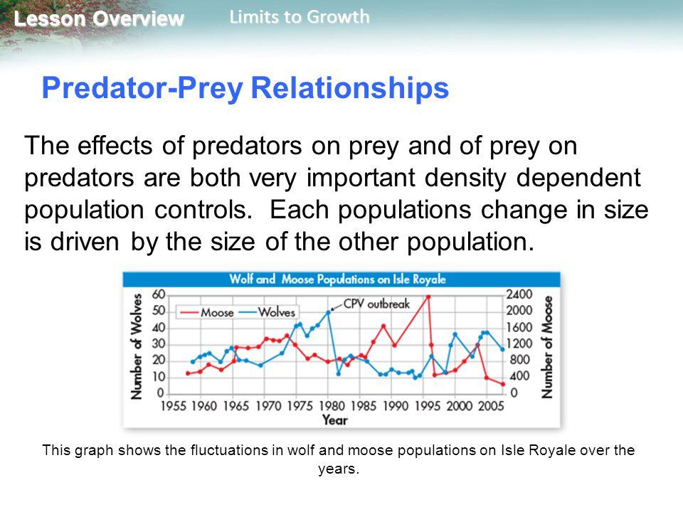 Predator-Prey Relationships