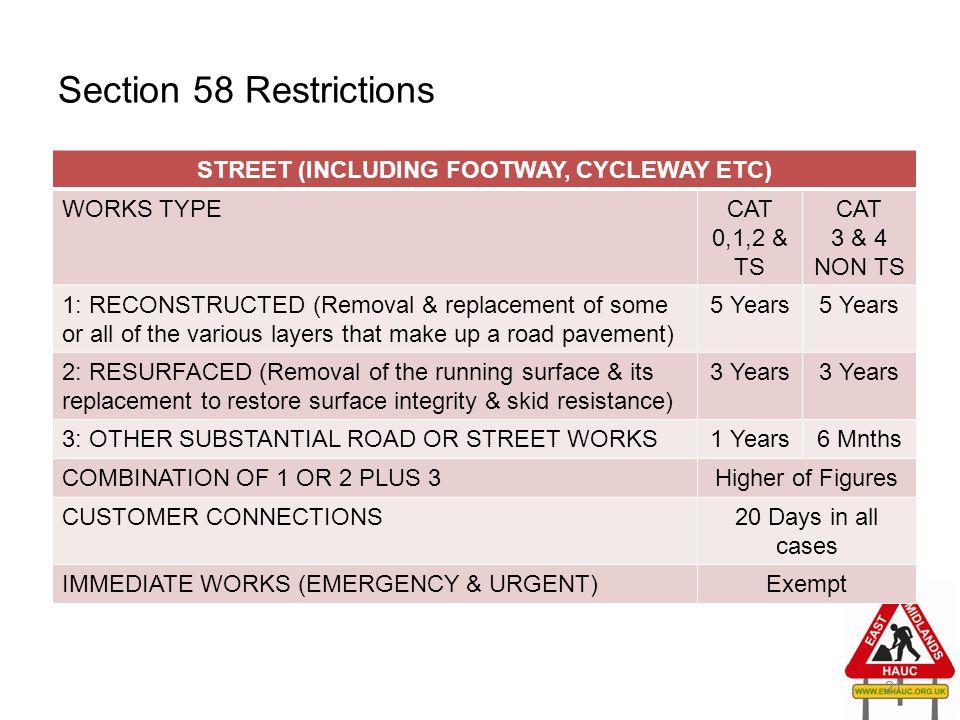 STREET (INCLUDING FOOTWAY, CYCLEWAY ETC)