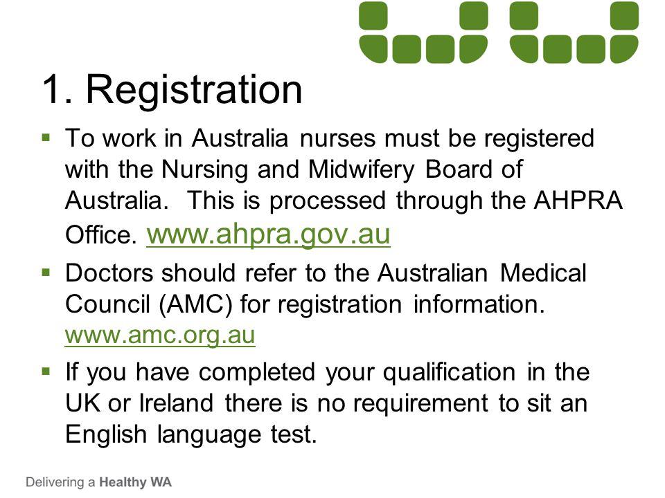 1. Registration
