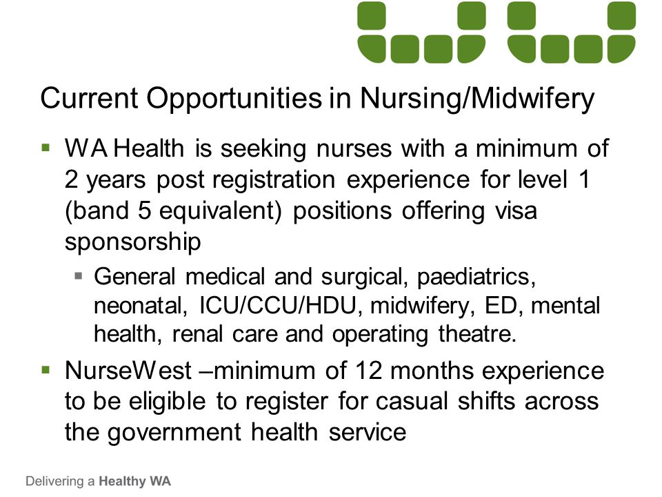Current Opportunities in Nursing/Midwifery