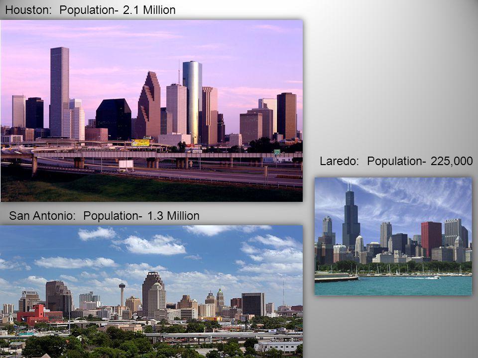Houston: Population- 2.1 Million