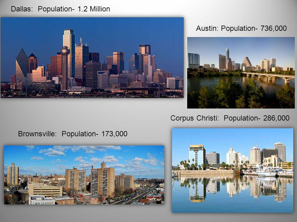 Dallas: Population- 1.2 Million