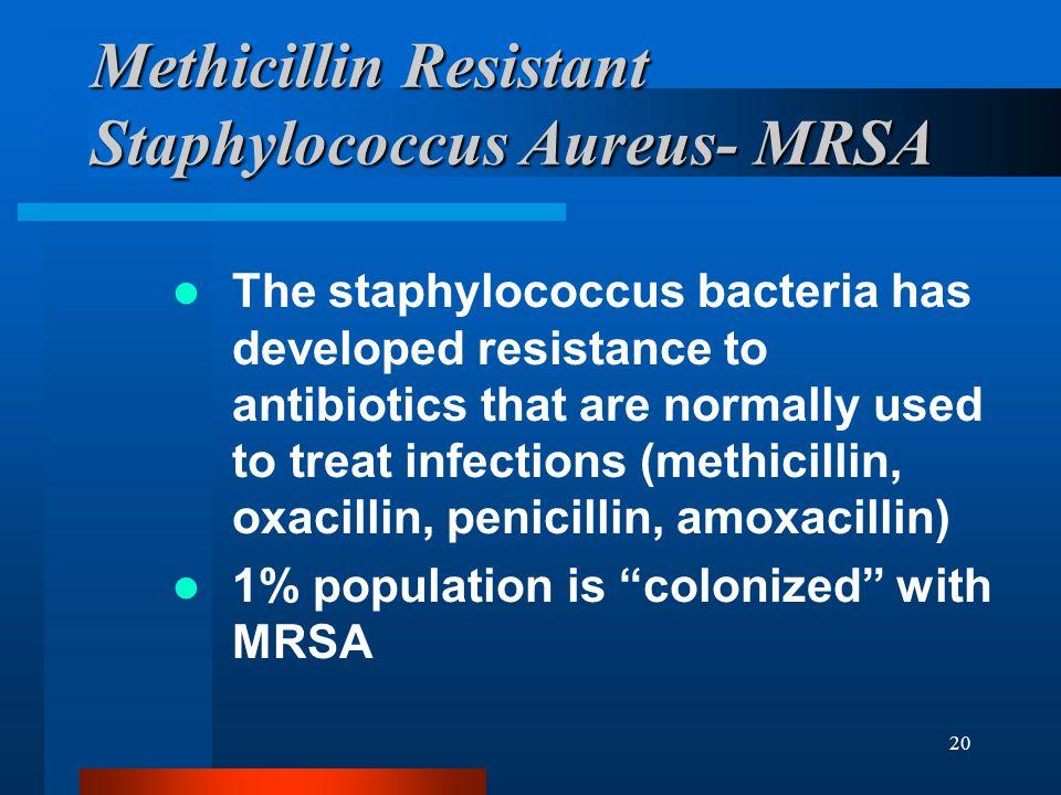 Methicillin Resistant Staphylococcus Aureus- MRSA