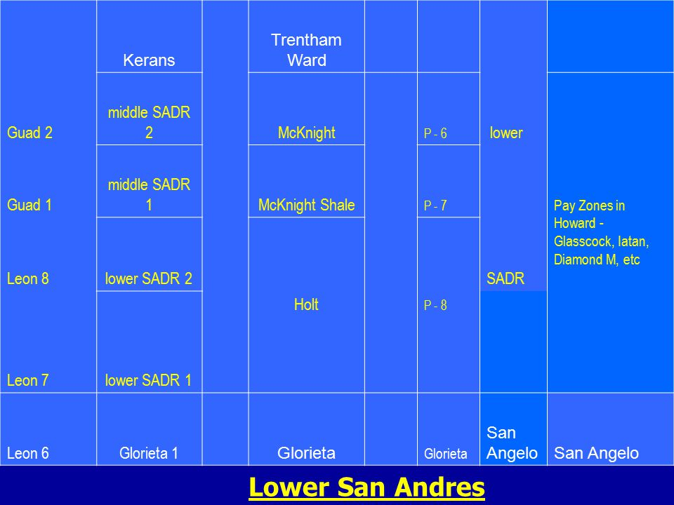 Lower San Andres Kerans Trentham Ward Guad 2 middle SADR 2 McKnight