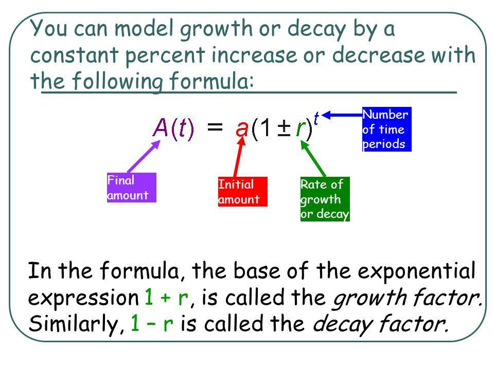 You can model growth or decay by a