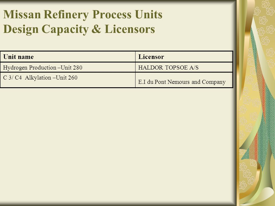 Missan Refinery Process Units Design Capacity & Licensors