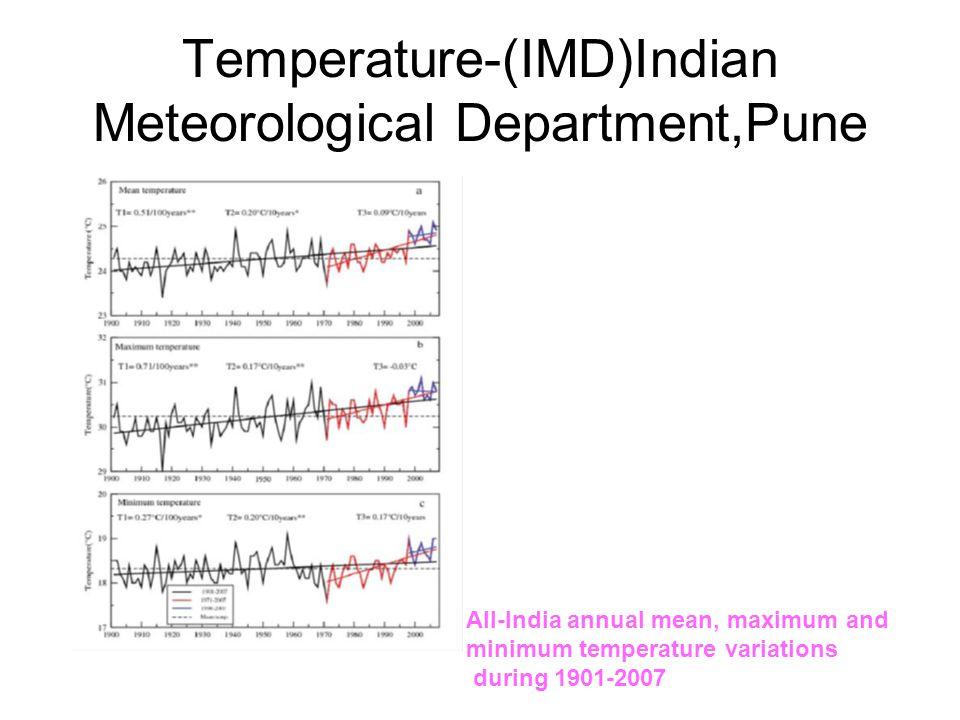 Temperature-(IMD)Indian Meteorological Department,Pune