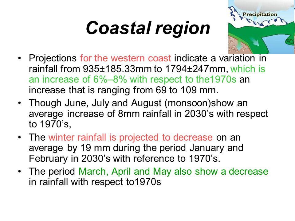Coastal region