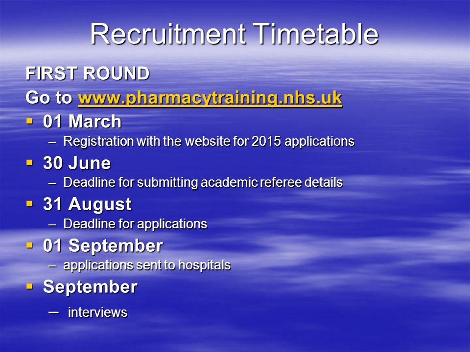 Recruitment Timetable