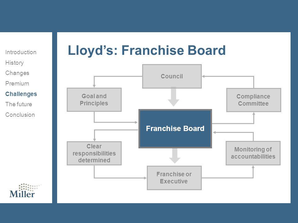 Lloyd's: Franchise Board