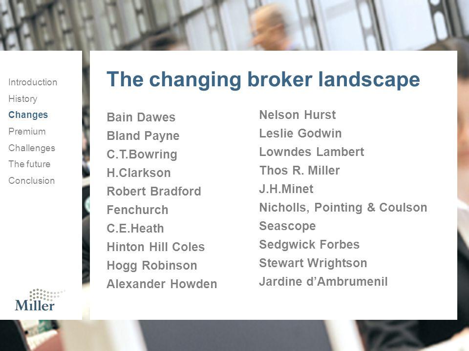 The changing broker landscape