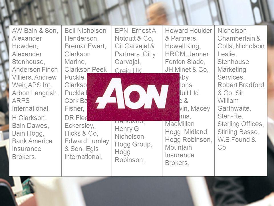AW Bain & Son, Alexander Howden, Alexander Stenhouse, Anderson Finch Villiers, Andrew Weir, APS Int, Arbon Langrish, ARPS International,