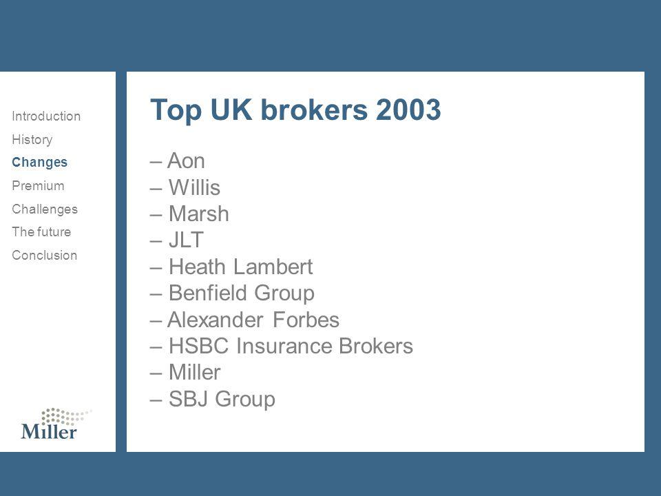 Top UK brokers 2003 Aon Willis Marsh JLT Heath Lambert Benfield Group