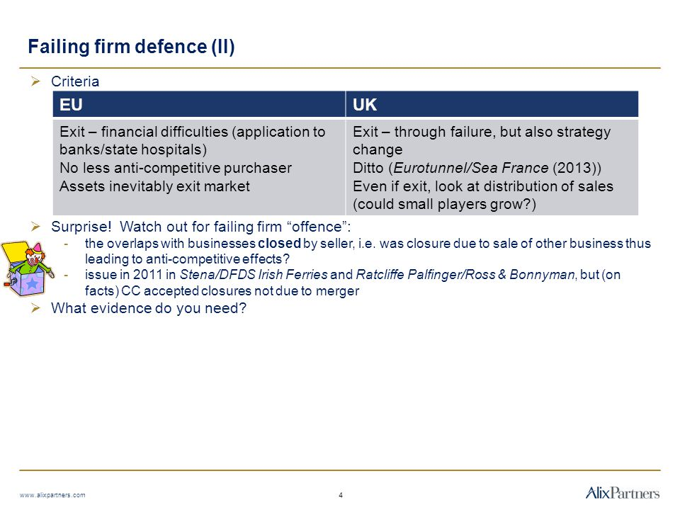 Failing firm defence (II)