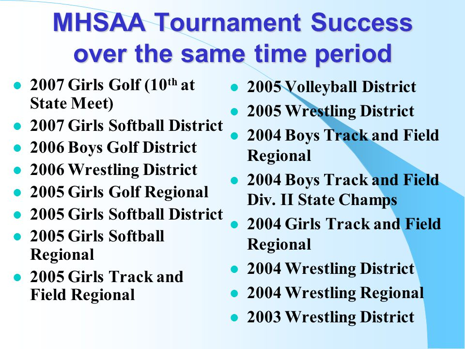MHSAA Tournament Success over the same time period