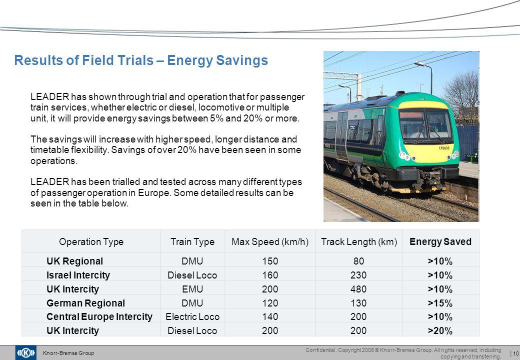 Results of Field Trials – Energy Savings