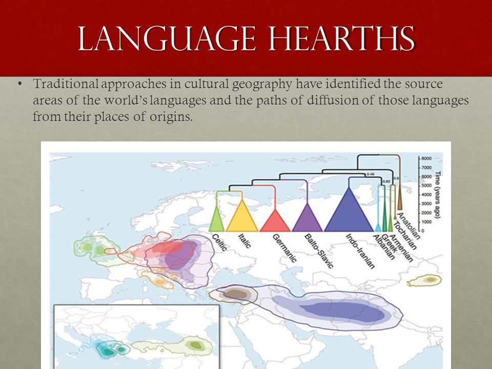 Language Hearths