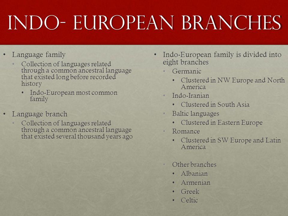 Indo- European Branches