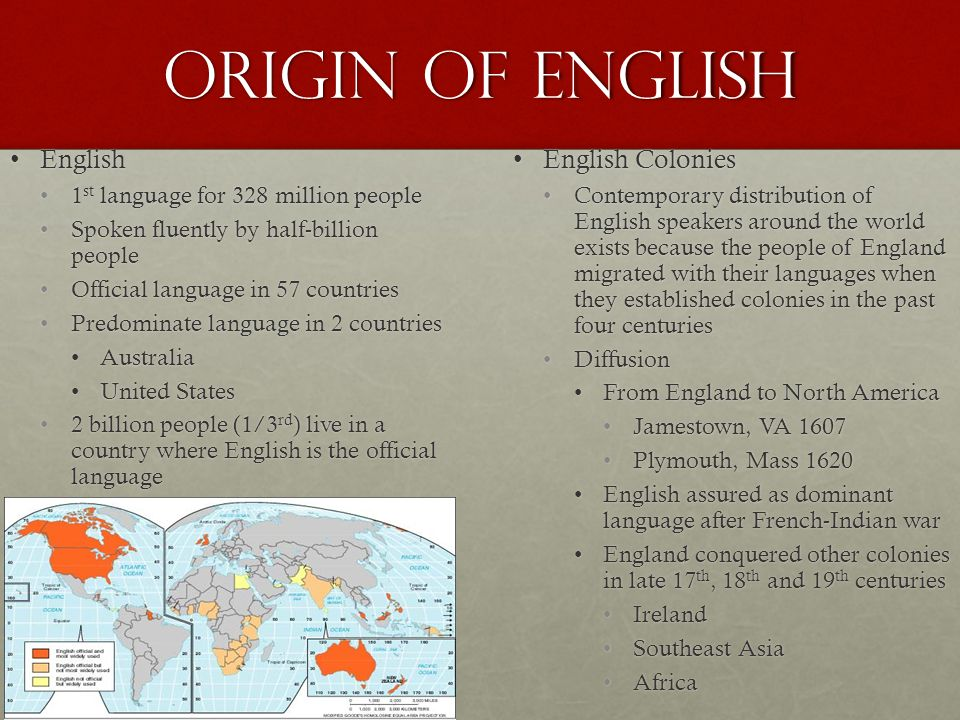 Origin of English English English Colonies