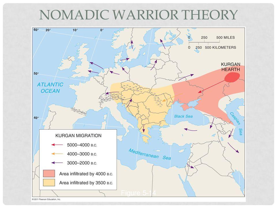 Nomadic Warrior Theory