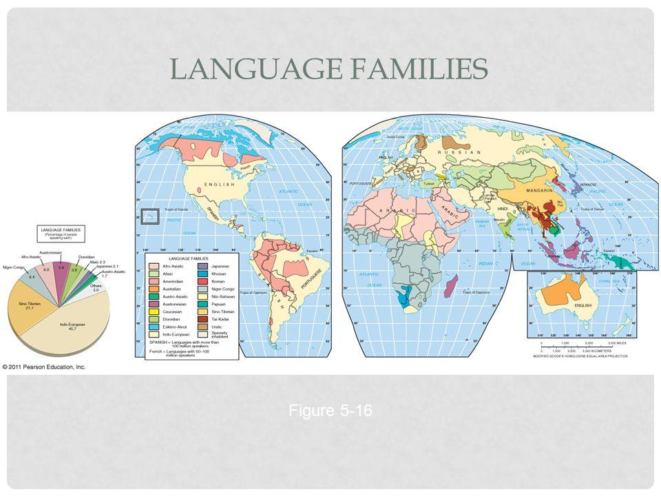 Language Families Figure 5-16