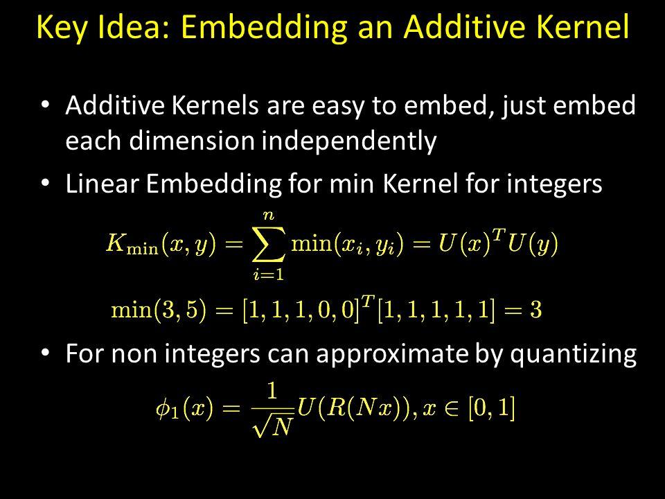 Key Idea: Embedding an Additive Kernel