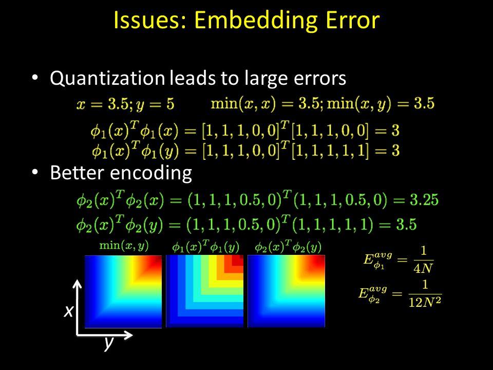 Issues: Embedding Error