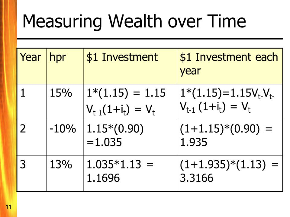 Measuring Wealth over Time
