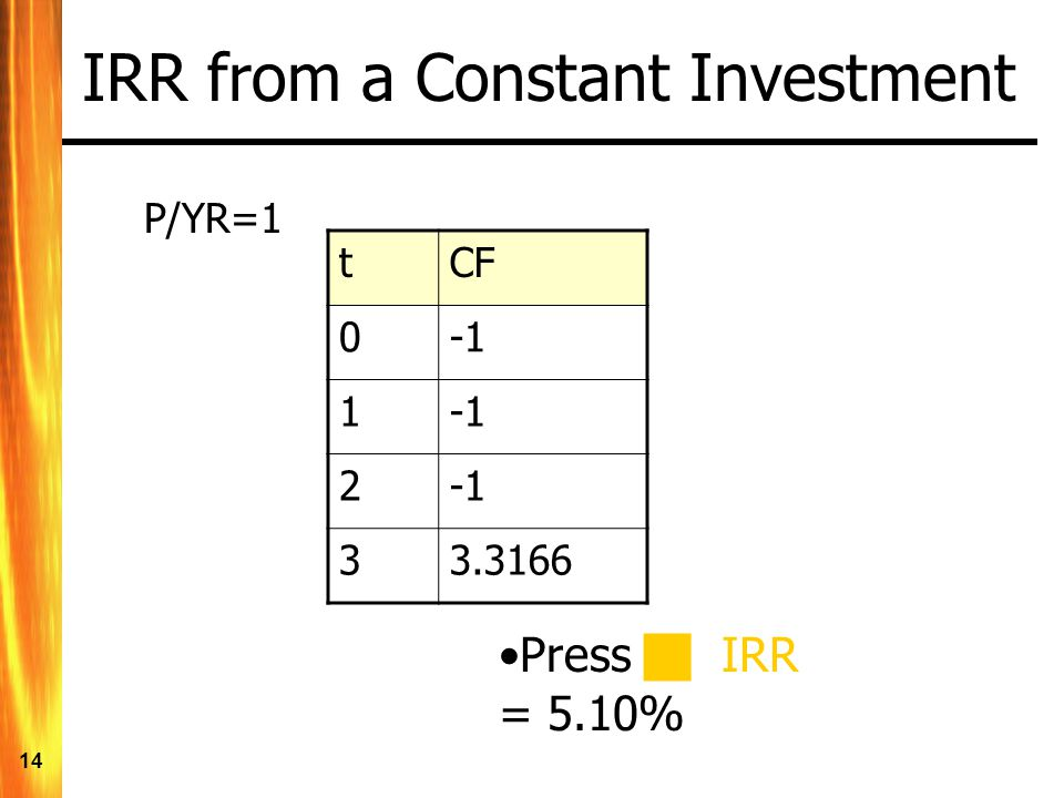IRR from a Constant Investment