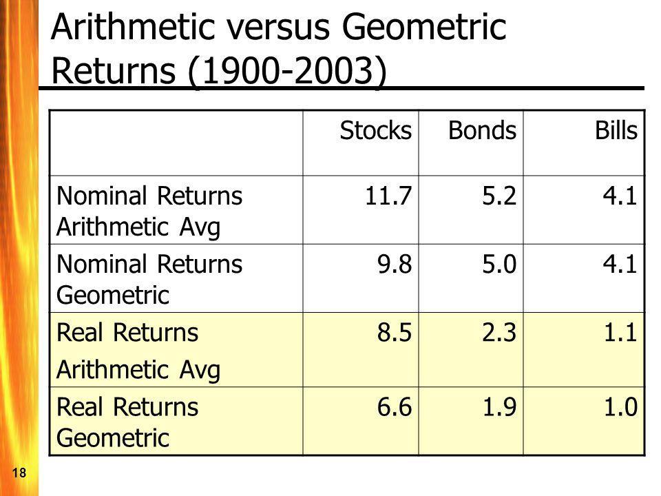Arithmetic versus Geometric Returns (1900-2003)