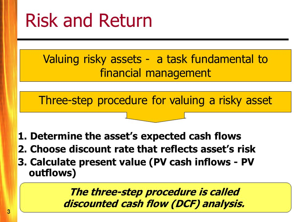 Risk and Return Valuing risky assets - a task fundamental to financial management. Three-step procedure for valuing a risky asset.