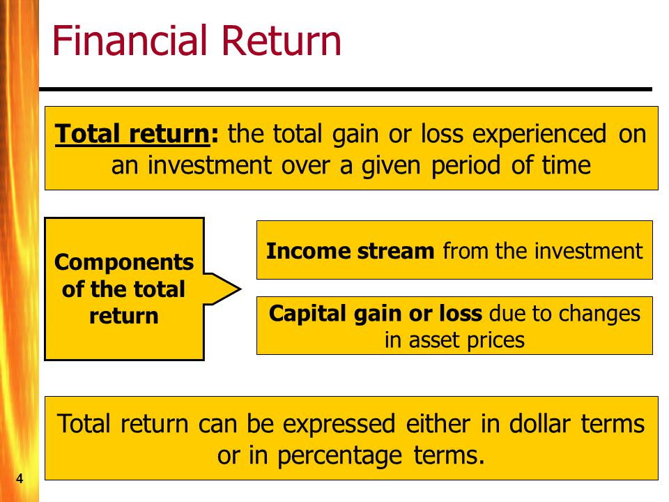 Financial Return Total return: the total gain or loss experienced on an investment over a given period of time.