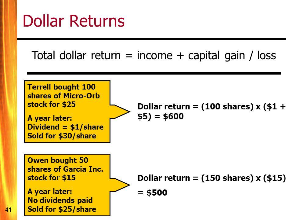 Total dollar return = income + capital gain / loss
