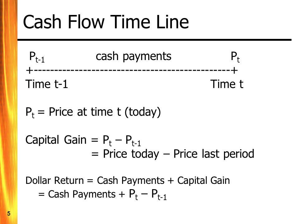 Cash Flow Time Line Pt-1 cash payments Pt